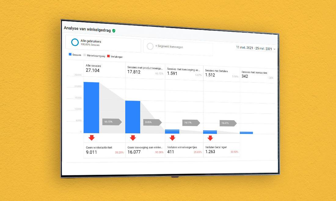Online Marketing dashboard Enhanced Ecommerce